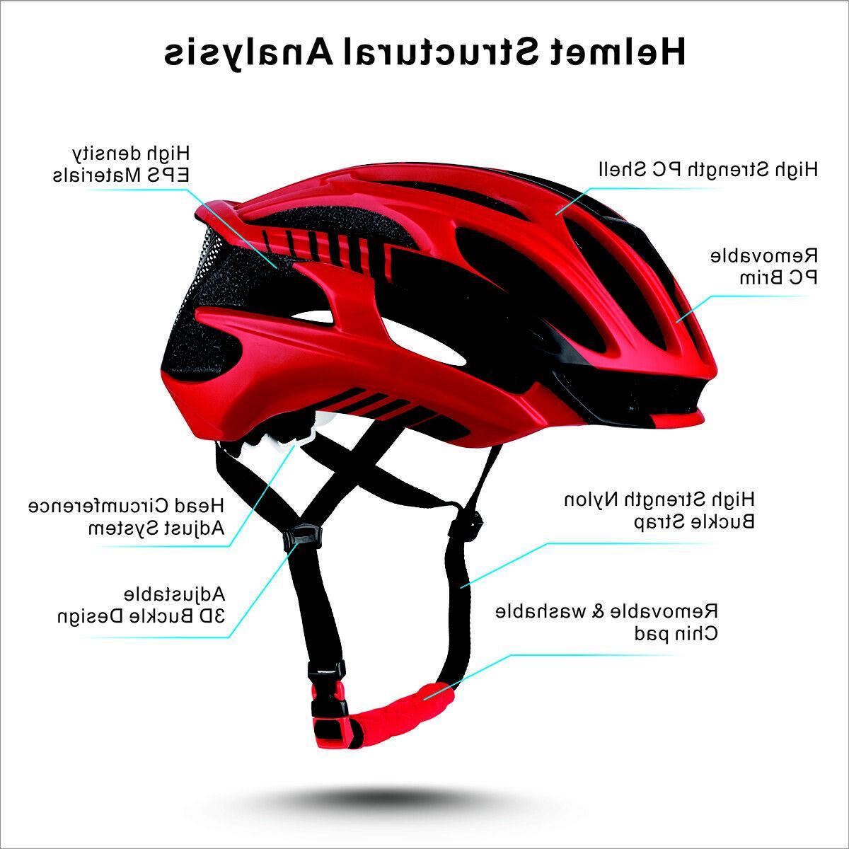 Skybulls Cycling EPS