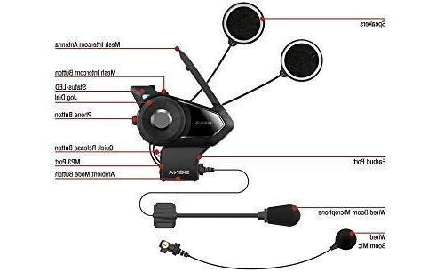 Sena Communication System Intercom